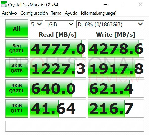 AMD Ryzen 9 test nvme