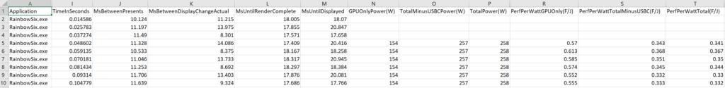 Datos en Excel
