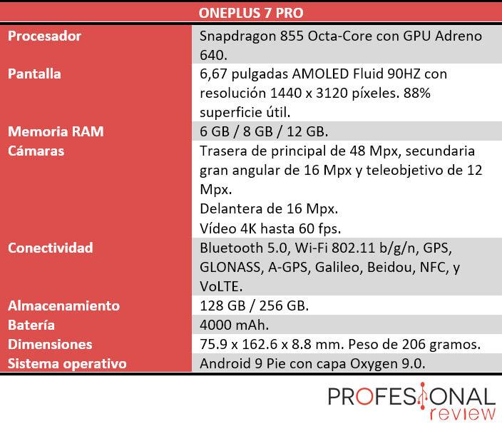 Oneplus 7 Pro Review En Español Análisis Completo