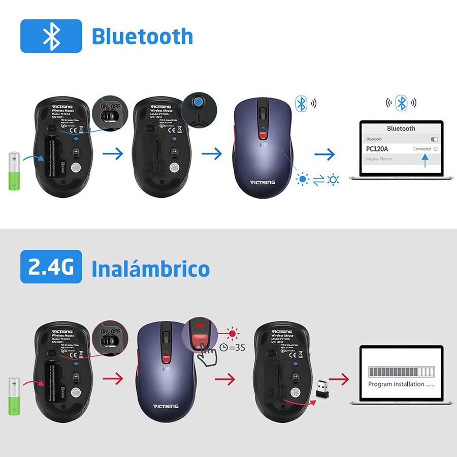ratón para tablet