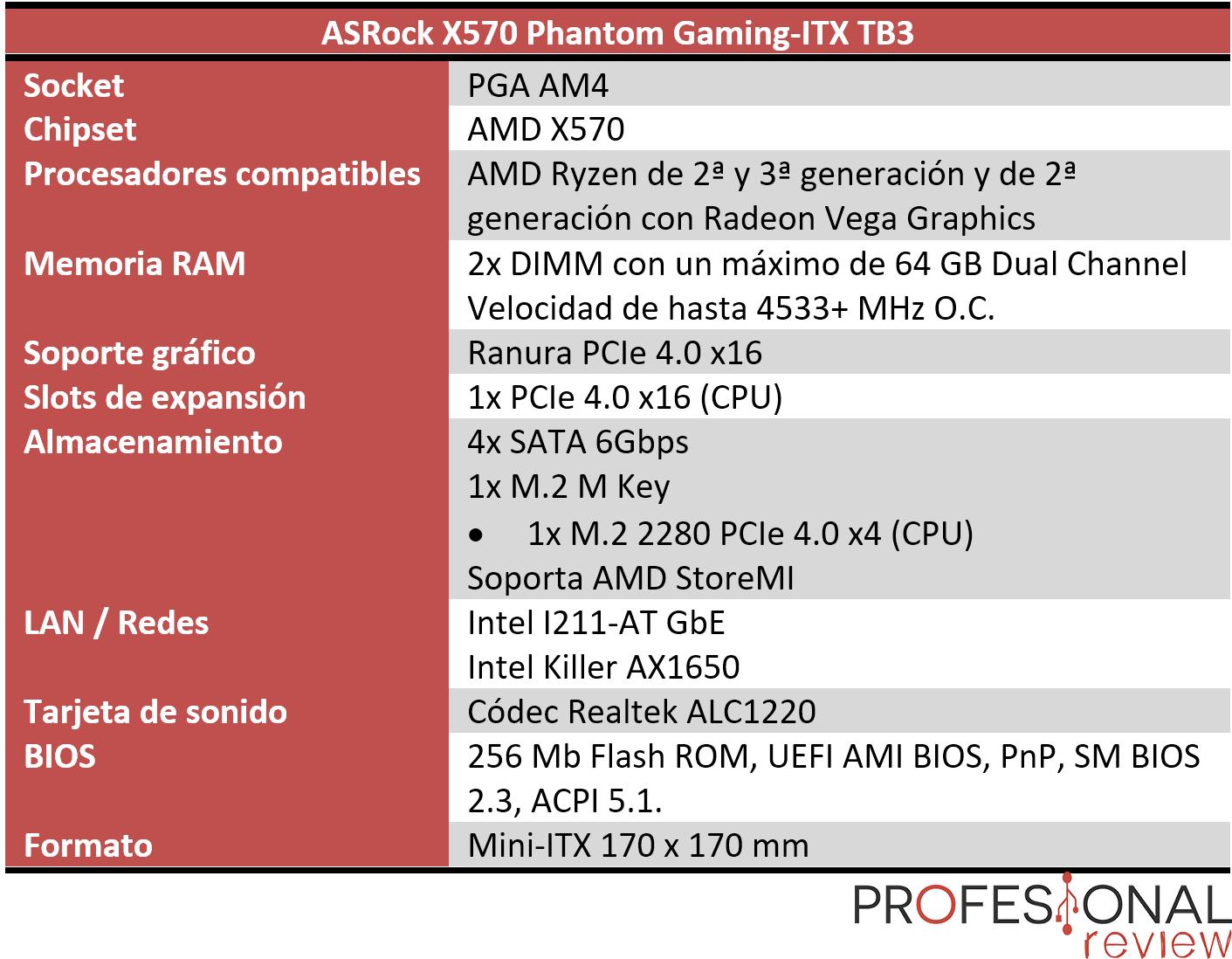 ASRock X570 Phantom Gaming-ITX TB3 características