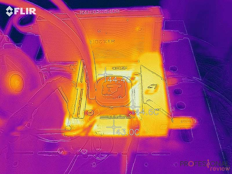 ASRock X570 Phantom Gaming-ITX TB3 Temperaturas