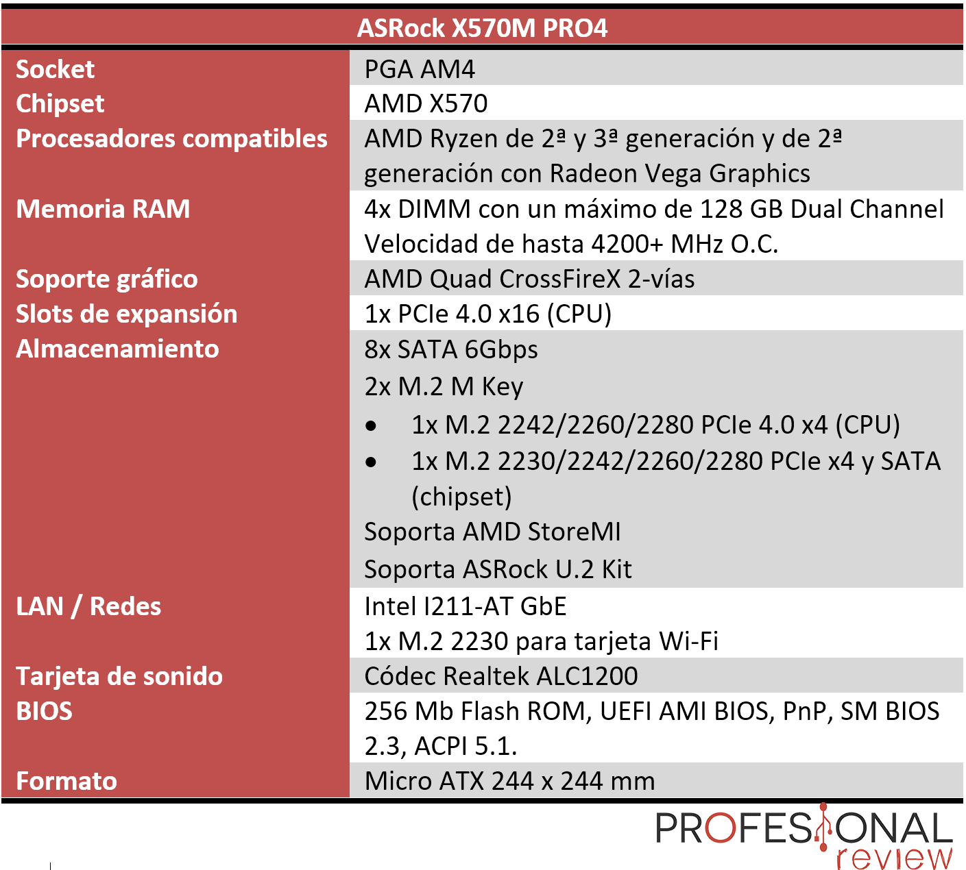 ASRock X570M PRO4 Características