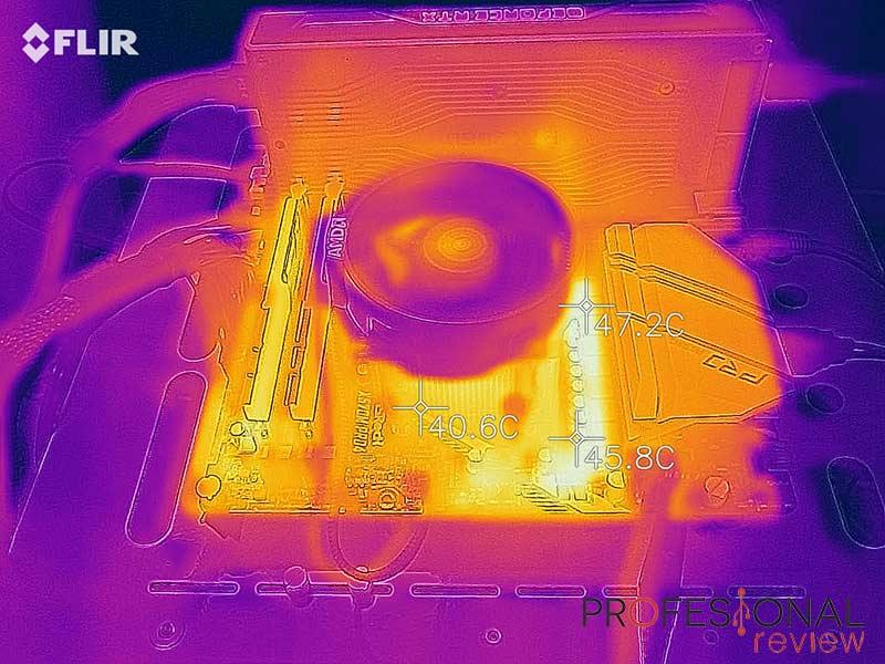ASRock X570M PRO4 temperatura VRM