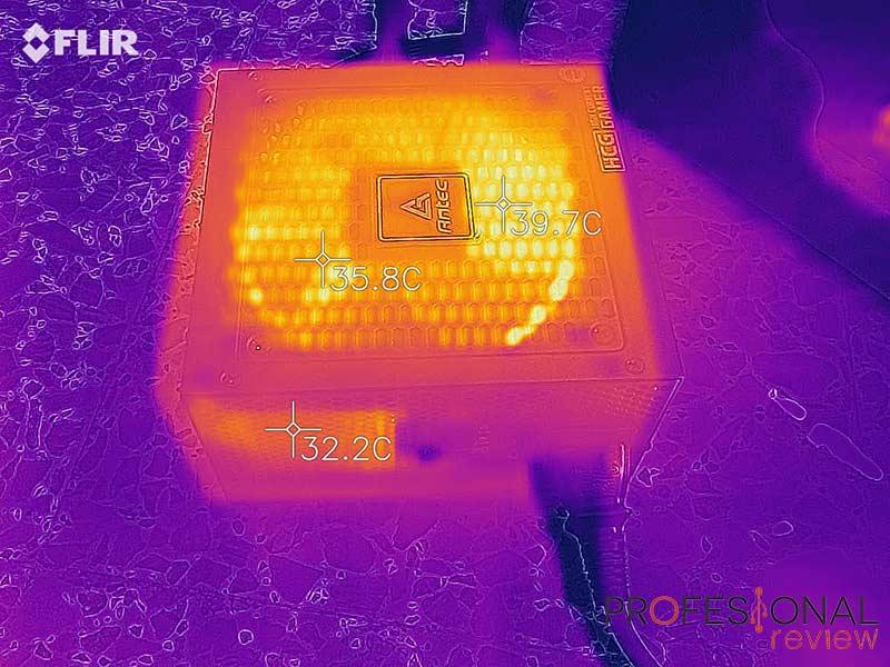 Antec HCG 750 Gold Temperatura
