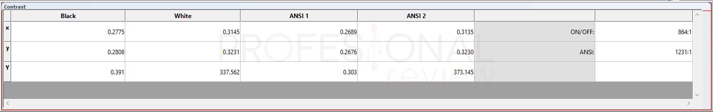 Asus TUF Gaming VG27AQ Calibración