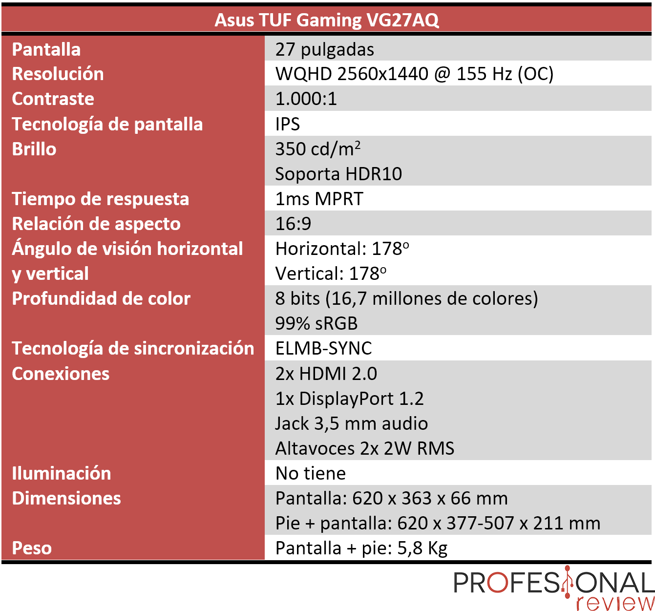 Asus TUF Gaming VG27AQ características