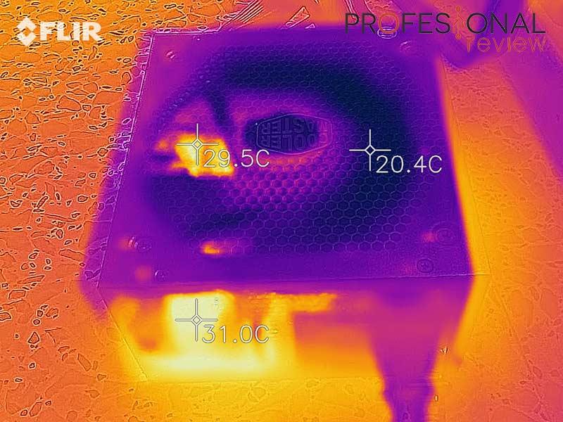 Cooler Master V850 Gold temperaturas