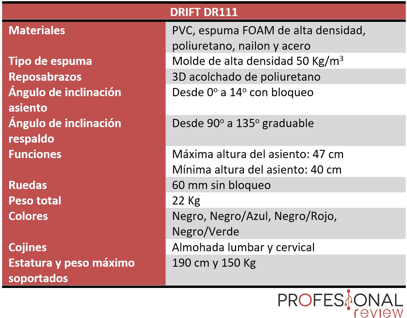 DRIFT DR111 Características