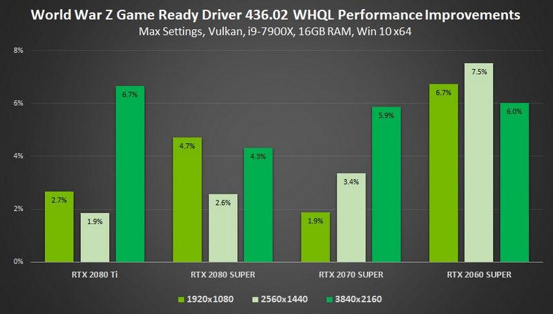 GeForce 436.02 WHQL