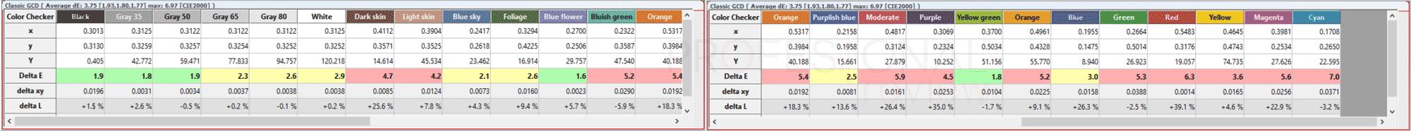 Gigabyte AERO 17 HDR XA sRGB