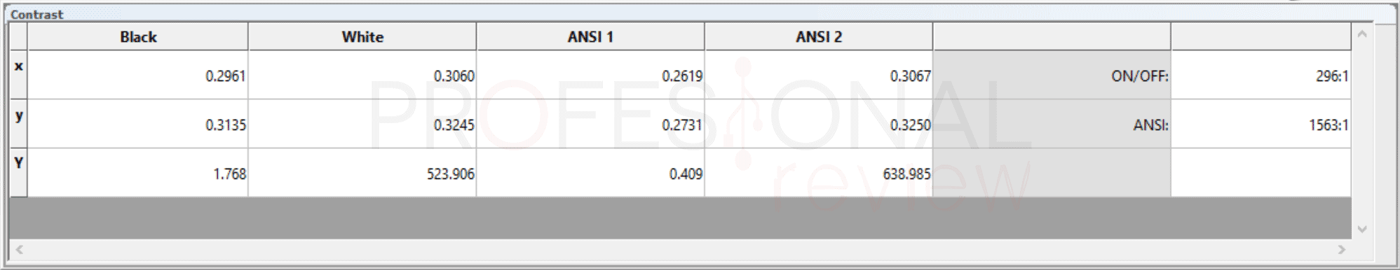 Gigabyte AERO 17 HDR XA Contraste