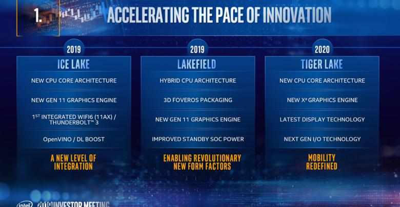 Photo of Intel Tiger Lake-H llegaría el primer trimestre de 2021