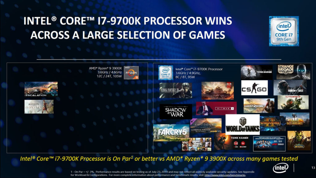 Intel en gaming