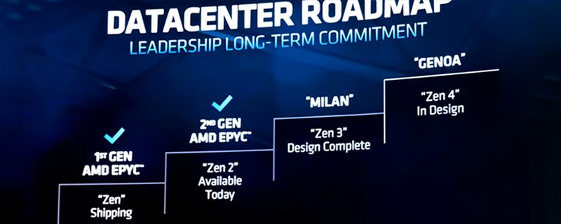 AMD Milán