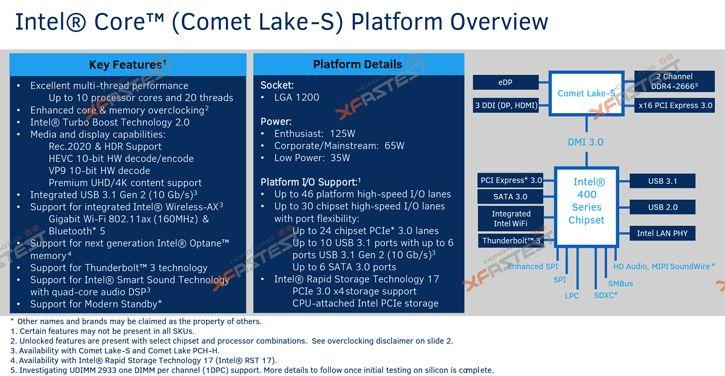 Comet Lake