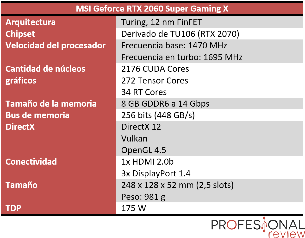 MSI RTX 2060 Super Gaming X características