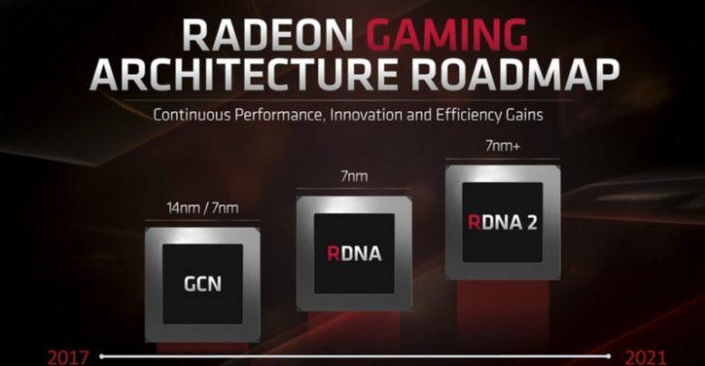 Photo of Navi 14, Se filtran resultados de esta nueva GPU de gama baja de AMD