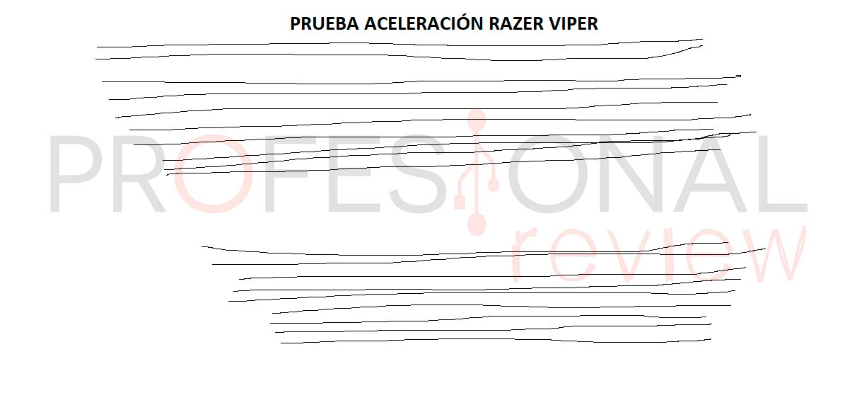 Razer Viper TEST