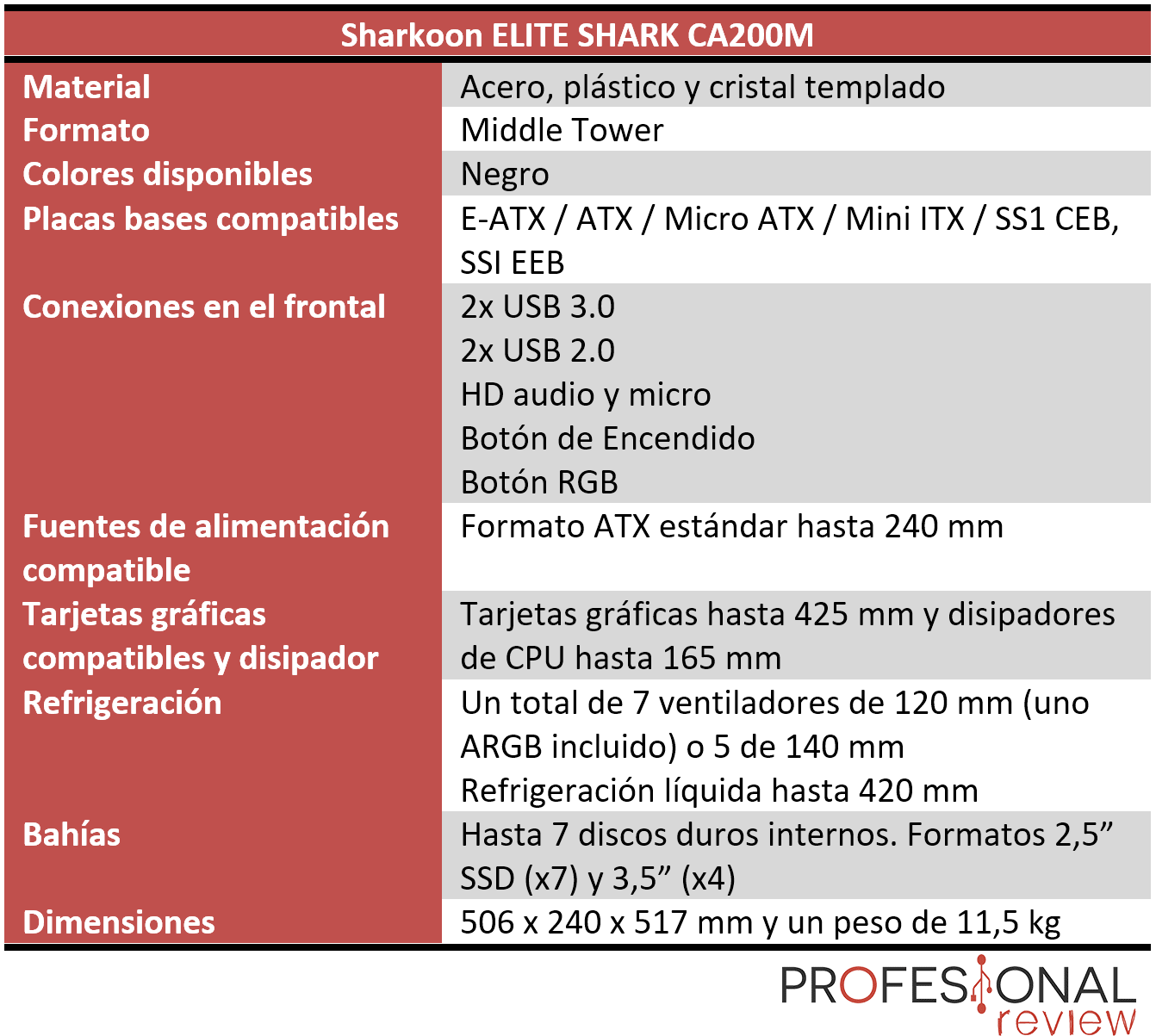 Sharkoon ELITE SHARK CA200M características