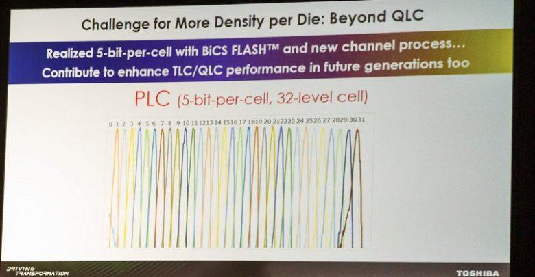 Photo of Toshiba ya desarrolla la tecnología Flash SSD de 5 bits por celda (PLC)