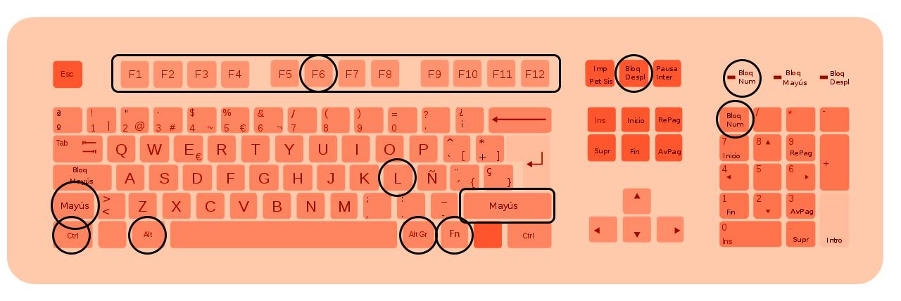 cómo desbloquear el teclado del ordenador