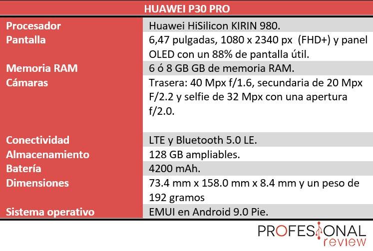 Huawei P30 PRO características