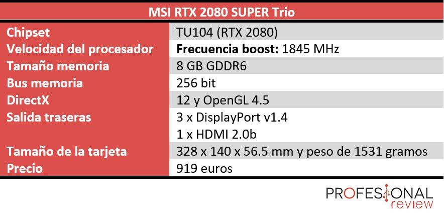 MSI RTX 2080 SUPER Gaming X Trio características