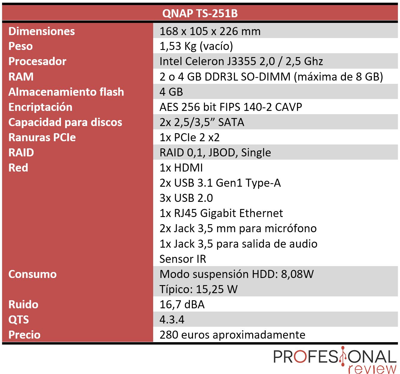 QNAP TS-251B características