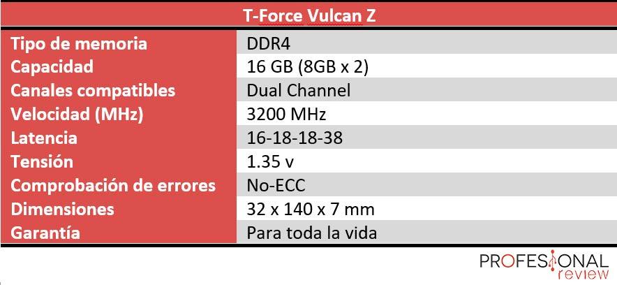 Vulcan Z características