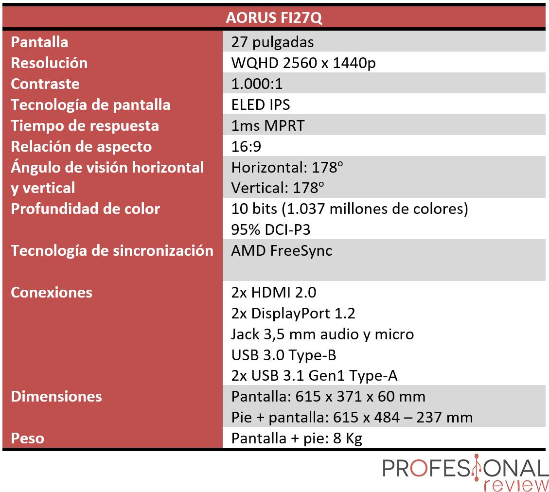 AORUS FI27Q características