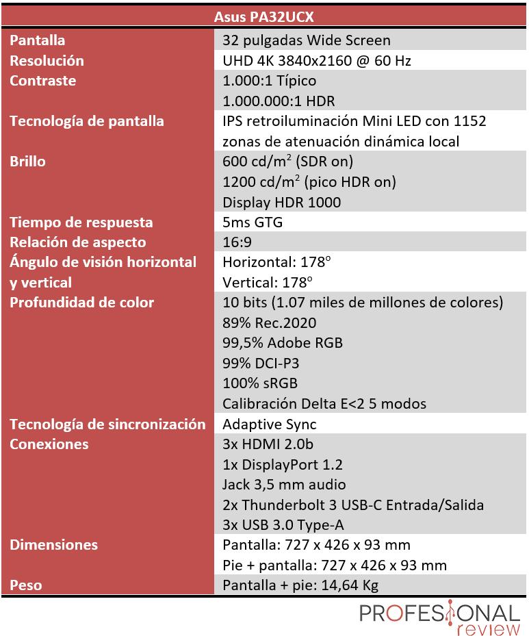 Asus PA32UCX características