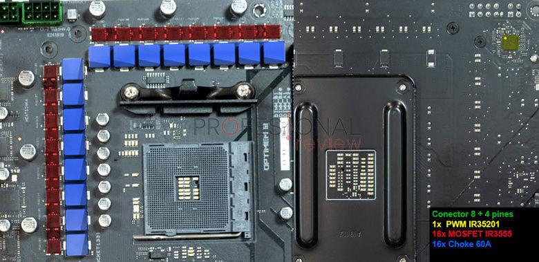 Photo of VRM X570: ¿Cuál es la mejor? ASUS vs AORUS vs ASRock vs MSI