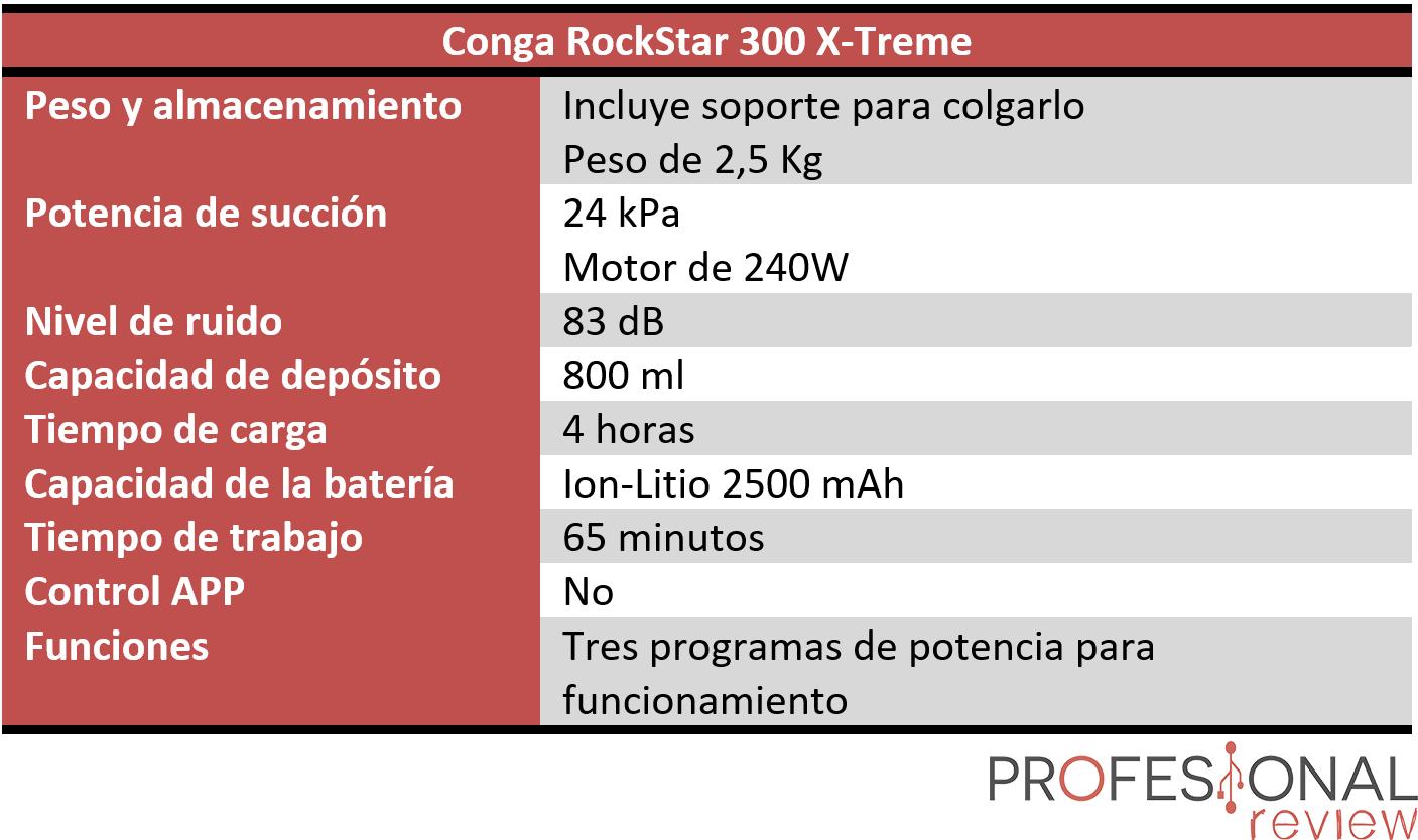 Cecotec Conga RockStar 300 X-Treme características