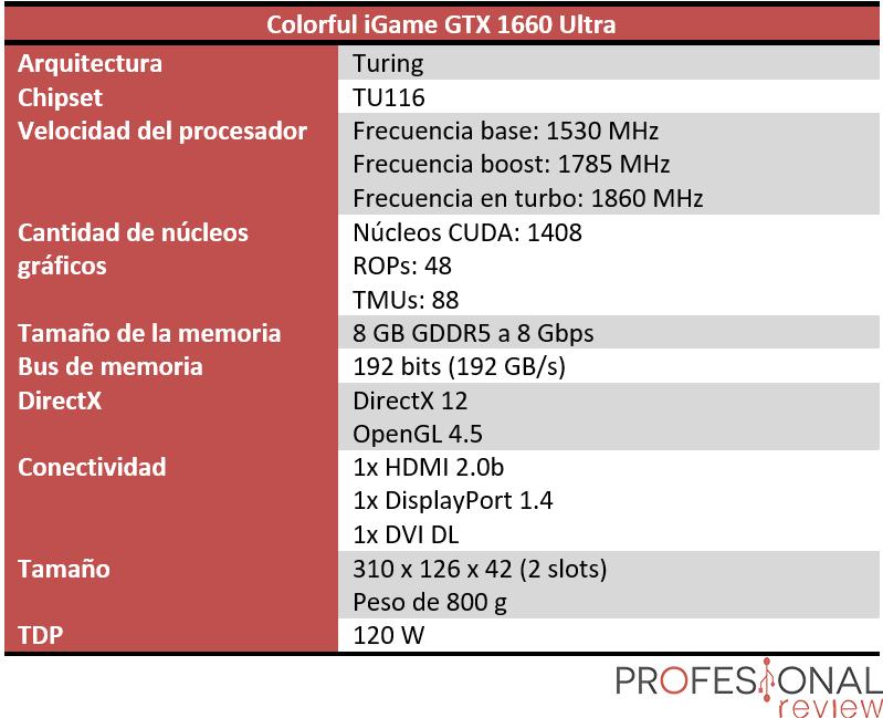 Colorful iGame GTX 1660 Ultra características