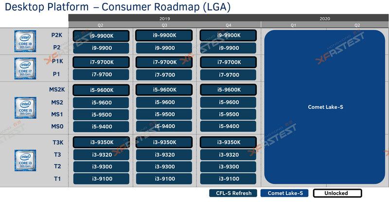 Core i9-10900X