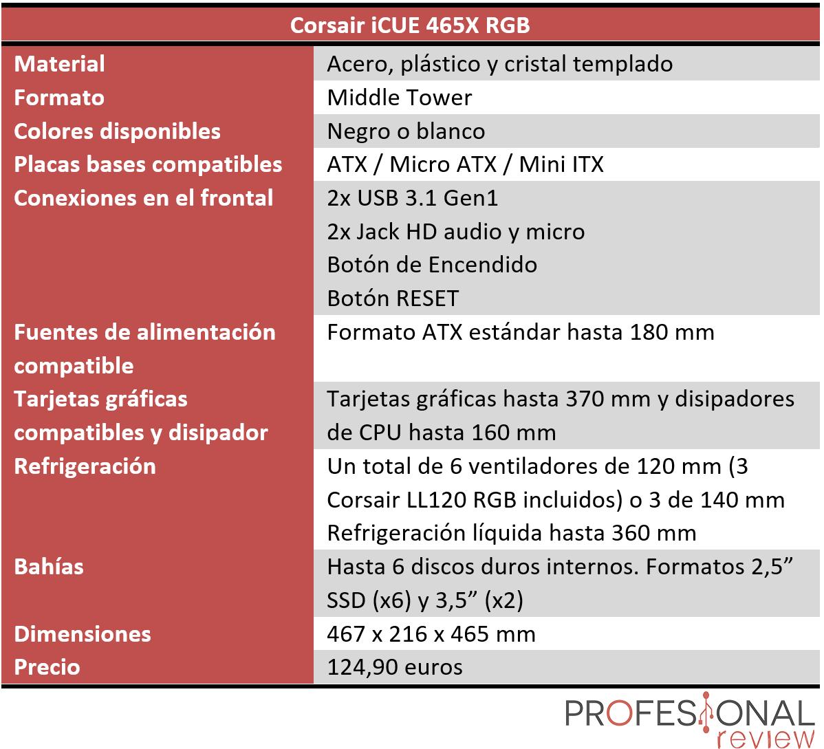 Corsair iCUE 465X RGB Características