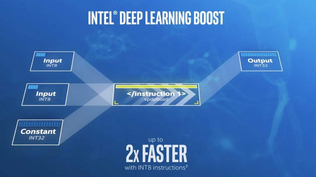 Intel Deep Learning Boost