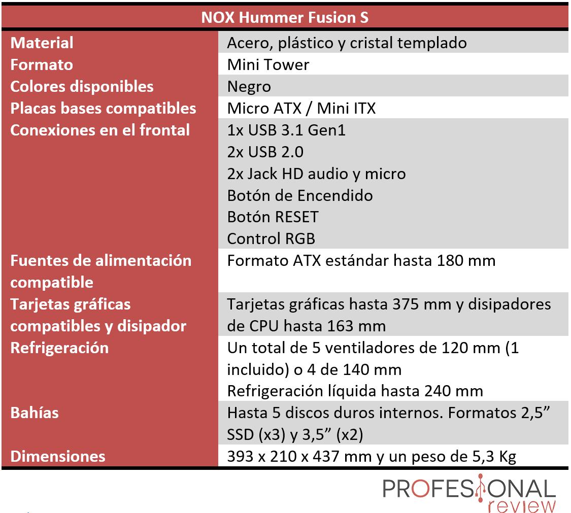 NOX Hummer Fusion S características