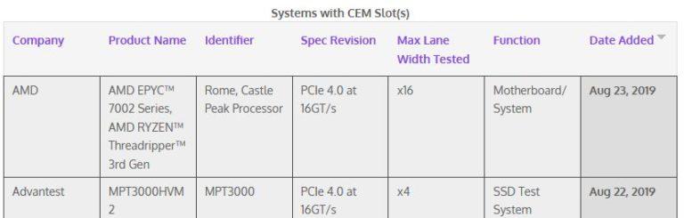 Nuevos rumores apuntan al desarrollo de la GTX 1650 Ti y la GTX 1660 Super