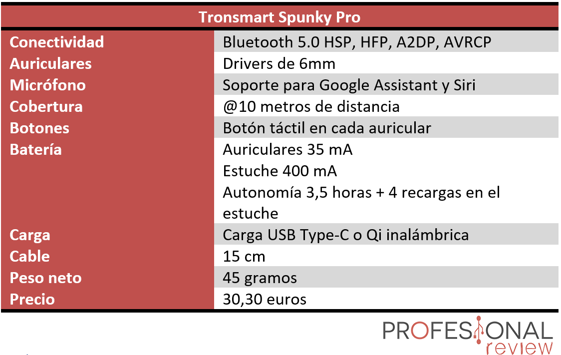 Tronsmart Spunky Pro Características