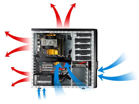 Sistema eficiente de ventilación