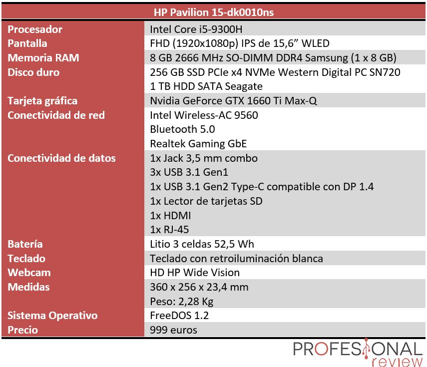 HP Pavilion 15-dk0010ns Características