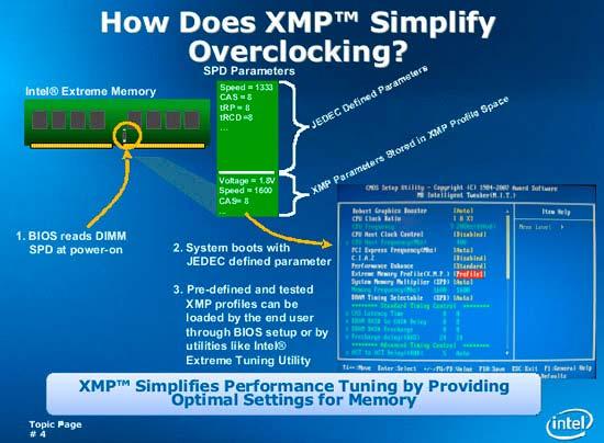Diapositiva explicando el propósito del perfíl XMP