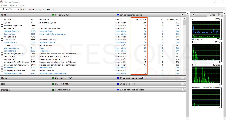 Proceso informático