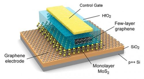 Nanómetros paso06