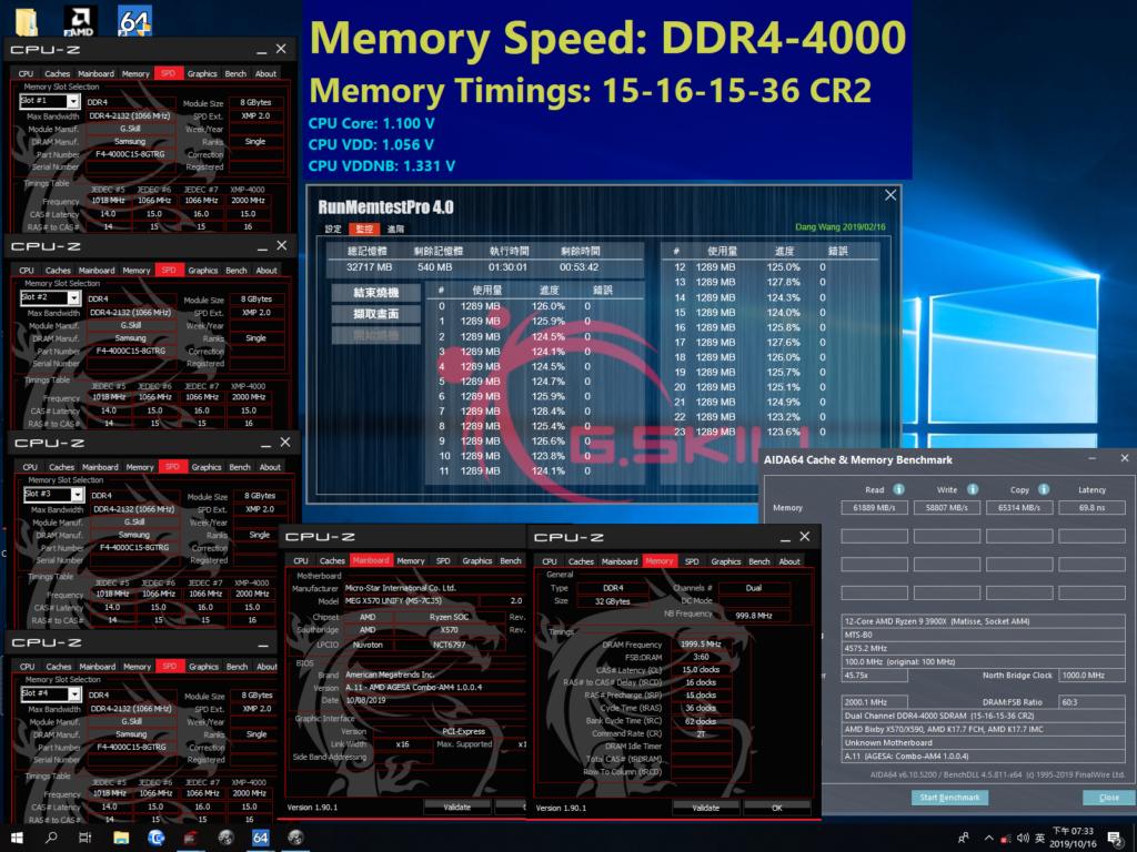 Pruebas con AMD