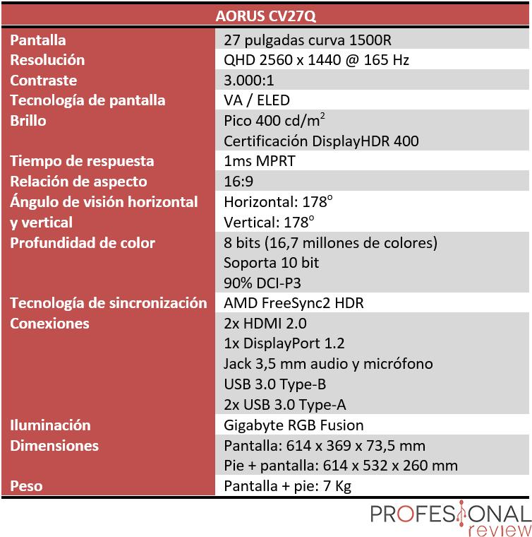 AORUS CV27Q características