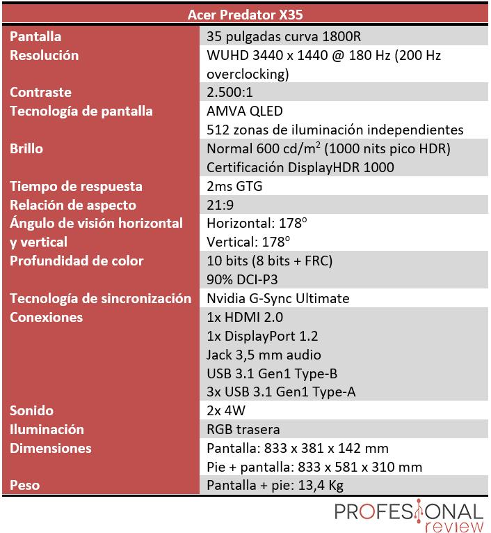 Acer Predator X35 características