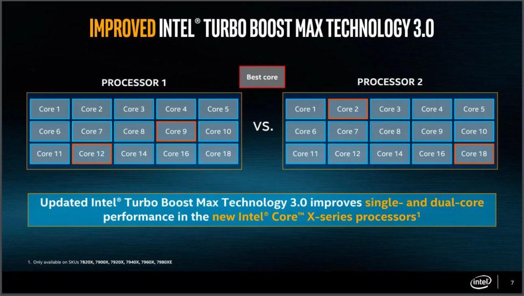 Intel Turbo Boost Max 3.0